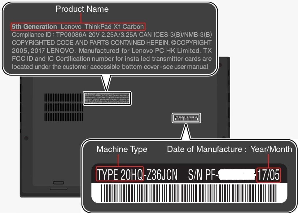 Modellnummer und Bau Datum
